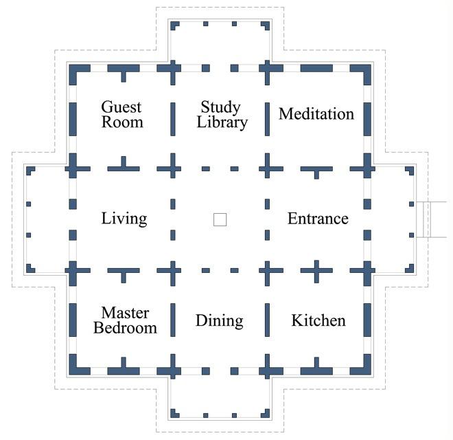 My Experience Of Maharishi Vastu Architecture Around The